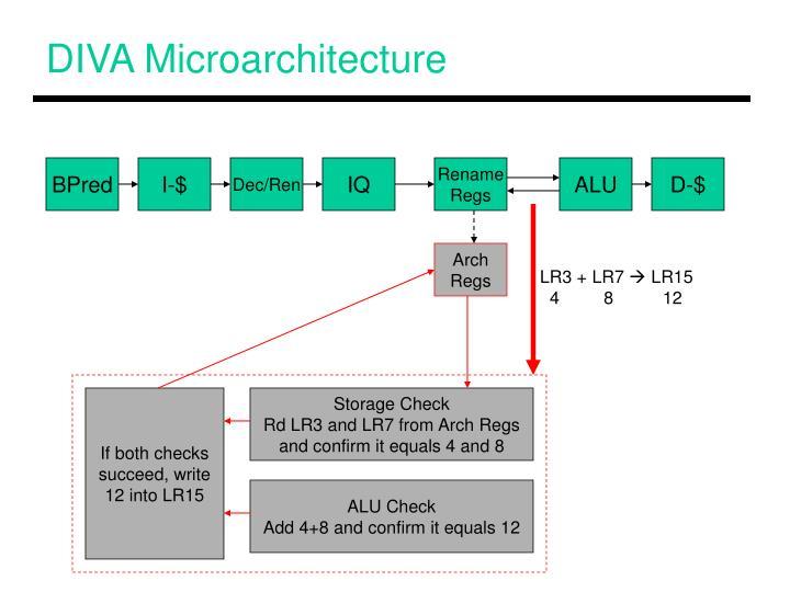 DIVA Microarchitecture