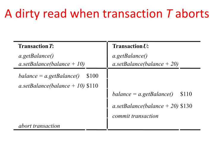 A dirty read when transaction