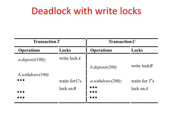 Deadlock with write locks