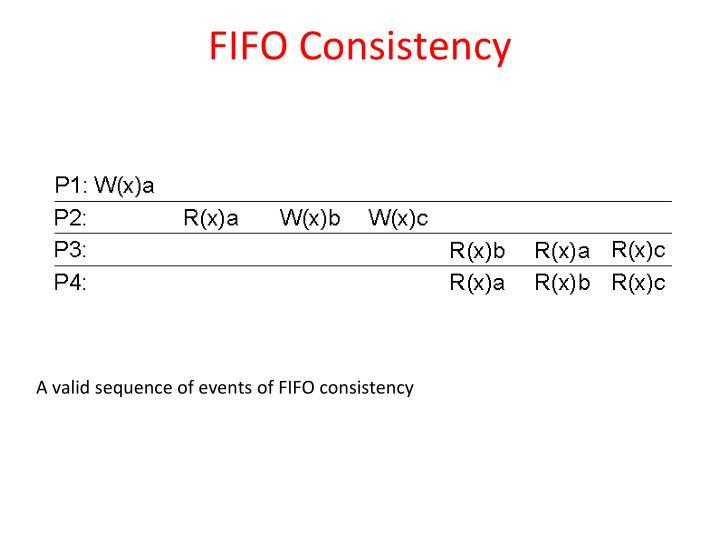 FIFO Consistency