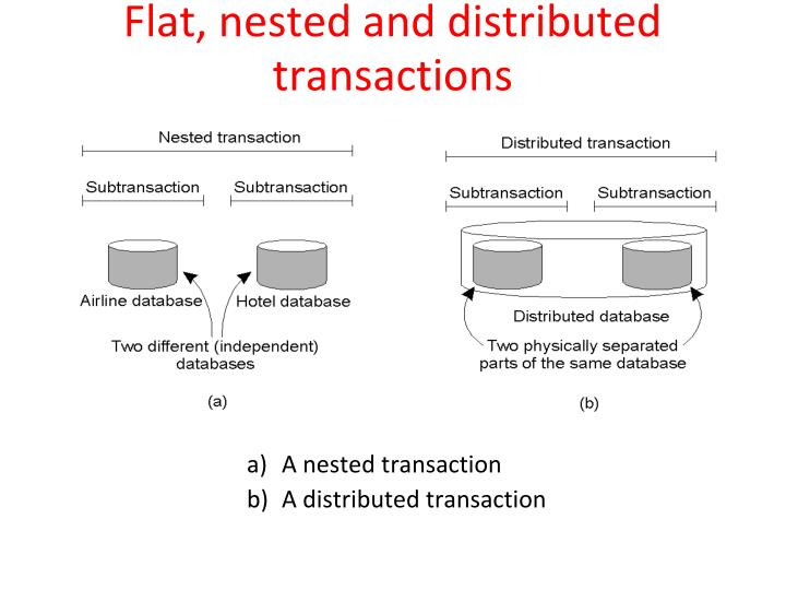 Flat, nested and distributed transactions