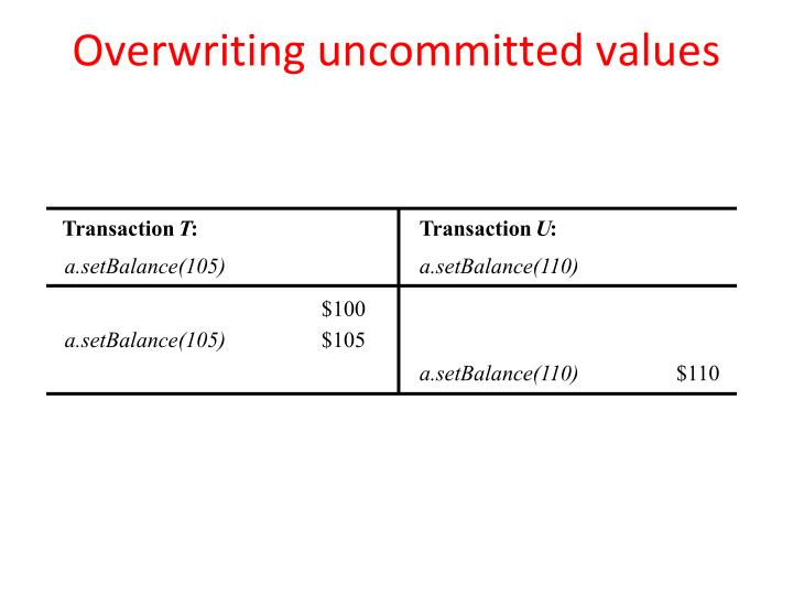 Overwriting uncommitted values