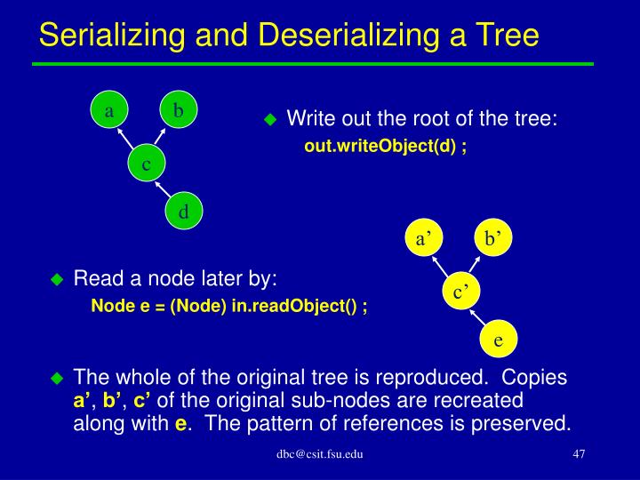Serializing and Deserializing a Tree