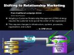 shifting to relationship marketing