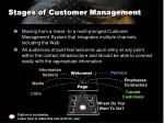 stages of customer management1