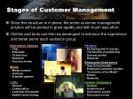 stages of customer management2