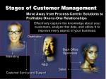 stages of customer management5