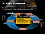 strategic framework1