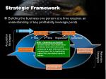 strategic framework2