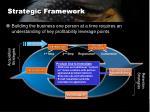 strategic framework3