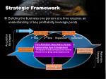 strategic framework4