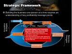 strategic framework5