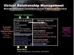 virtual relationship management10