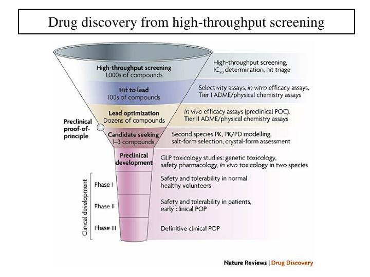 Drug discovery from high-throughput screening