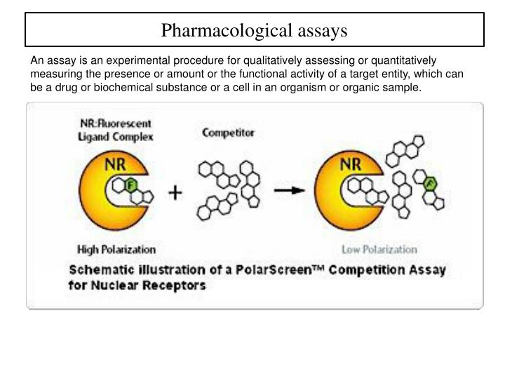 Pharmacological assays