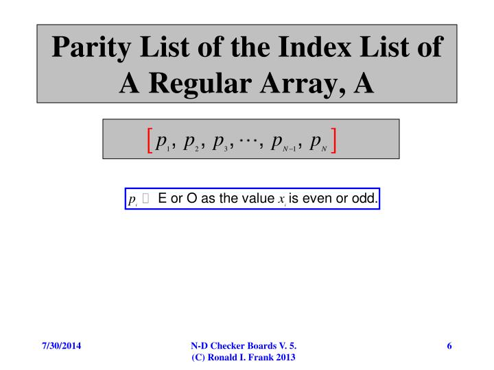 Parity List of the Index List of