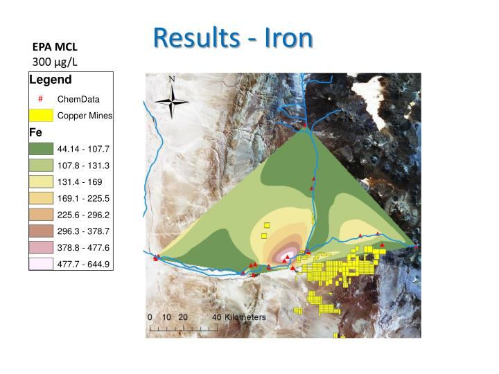 Results - Iron