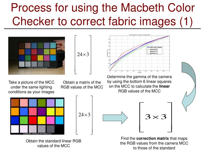 Process for using the Macbeth Color Checker to correct fabric images (1)