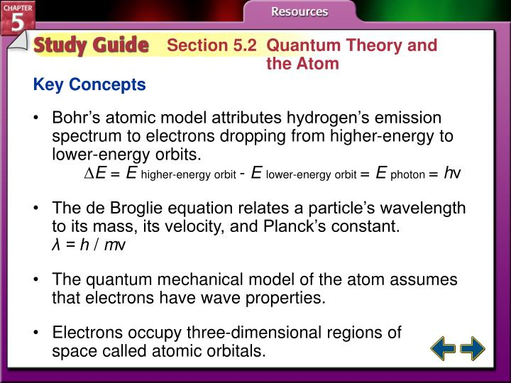 Section 5.2  Quantum Theory and