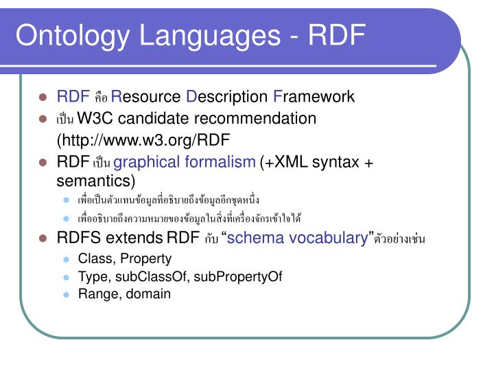 Ontology Languages - RDF