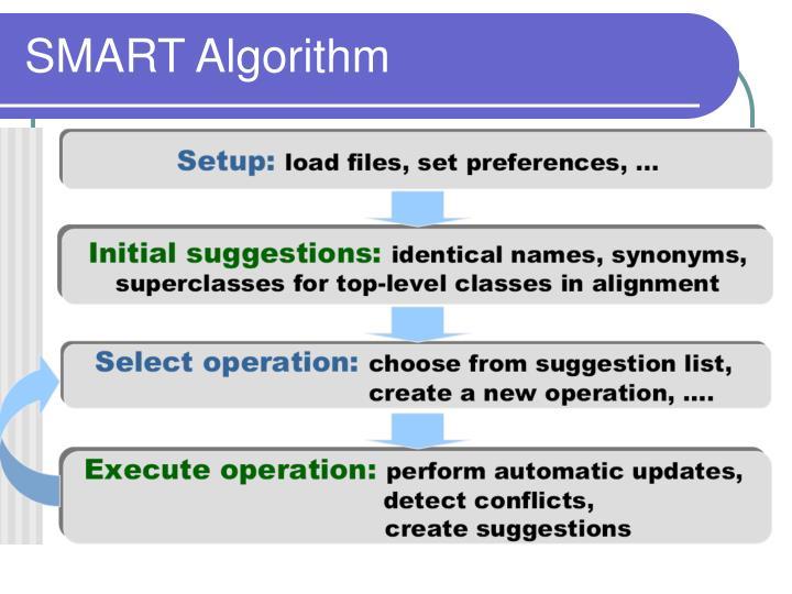 SMART Algorithm