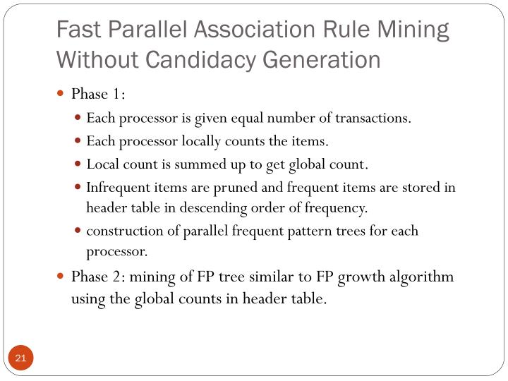 Fast Parallel Association Rule Mining Without Candidacy Generation