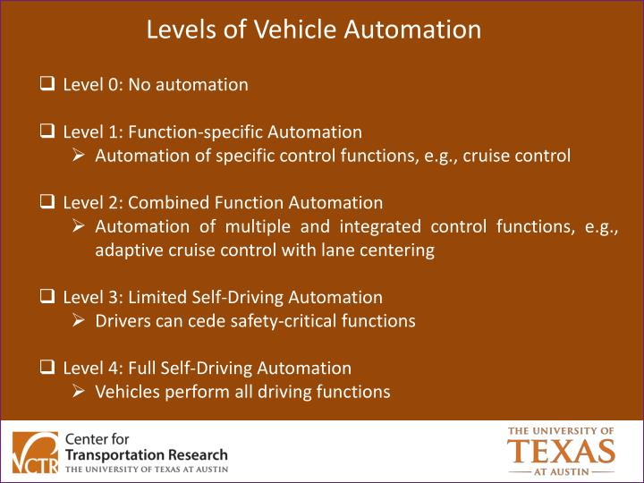 Levels of Vehicle Automation