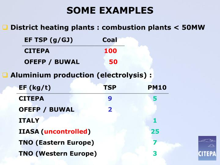 EF TSP (g/GJ)              Coal