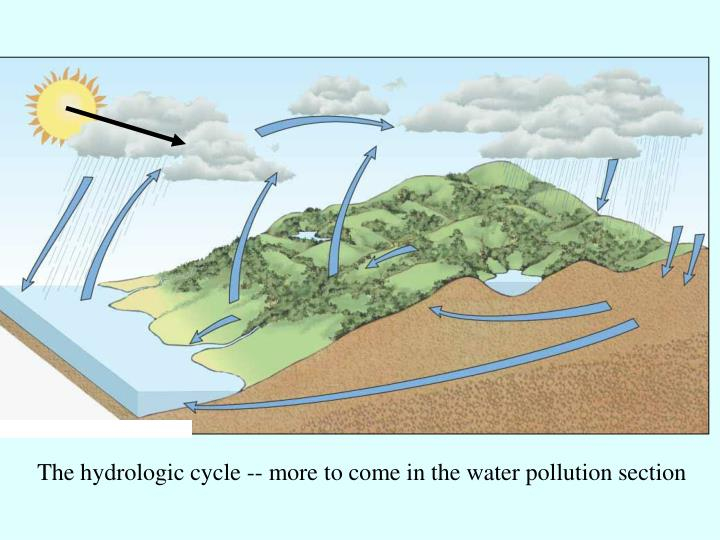 The hydrologic cycle -- more to come in the water pollution section