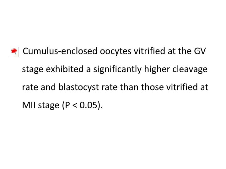 Cumulus-enclosed oocytes vitrified at the GV stage exhibited a significantly higher cleavage rate and blastocyst rate than those vitrified at MII stage (P < 0.05).