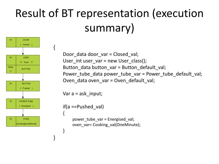 Result of BT representation (execution summary)