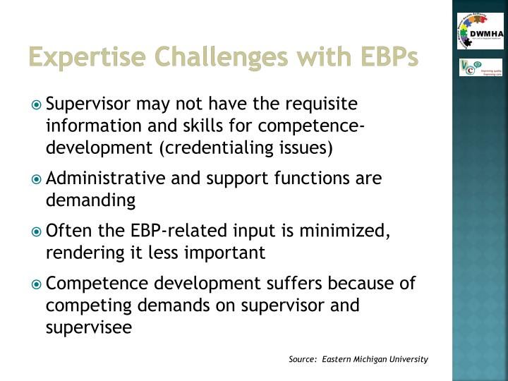 Expertise Challenges with EBPs