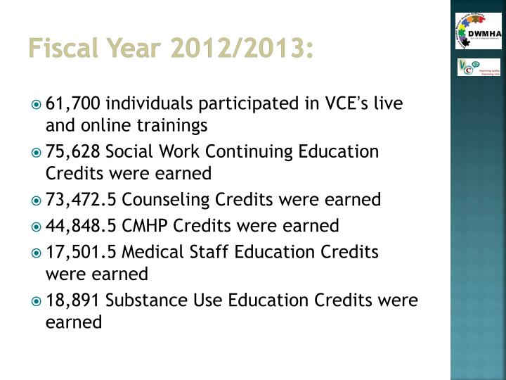 Fiscal Year 2012/2013: