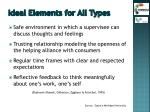 ideal elements for all types