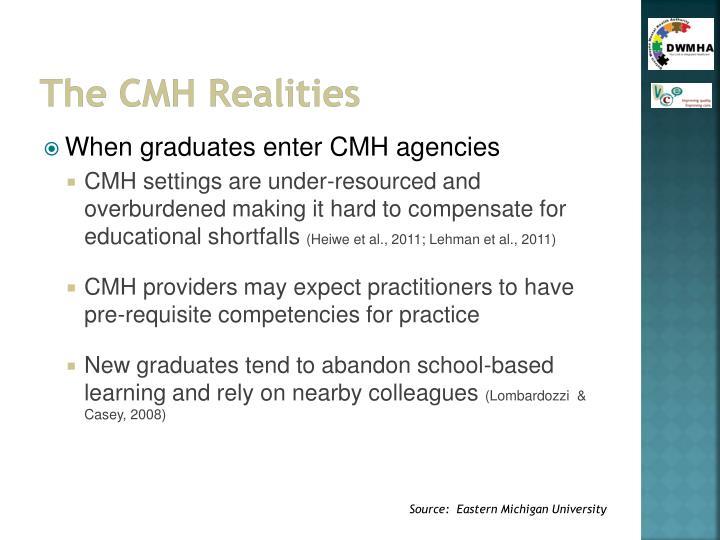 The CMH Realities