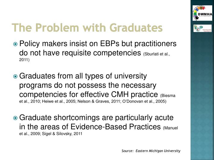 The Problem with Graduates