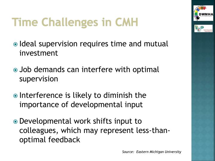 Time Challenges in CMH