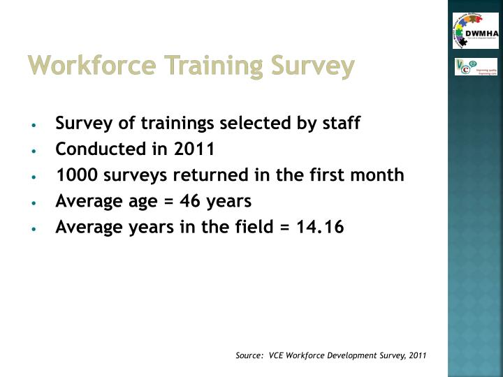 Workforce Training Survey