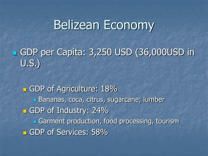 Belizean Economy