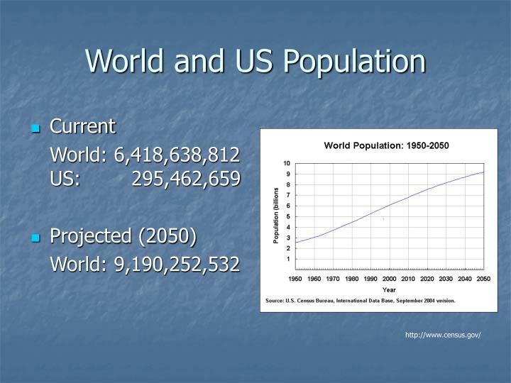 World and US Population