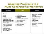 adapting programs to a multi generational workforce