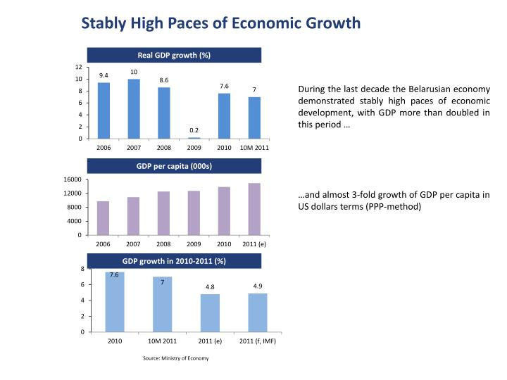 Stably High Paces of Economic Growth
