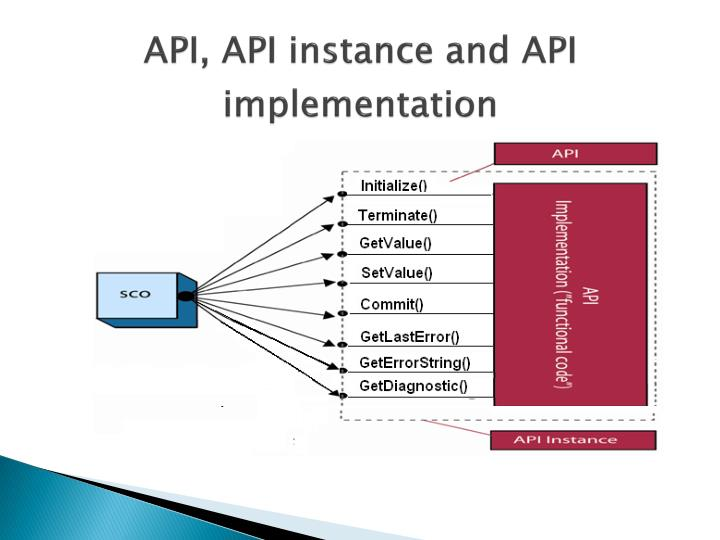 API, API instance and API implementation