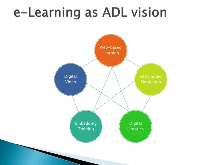 e-Learning as ADL vision