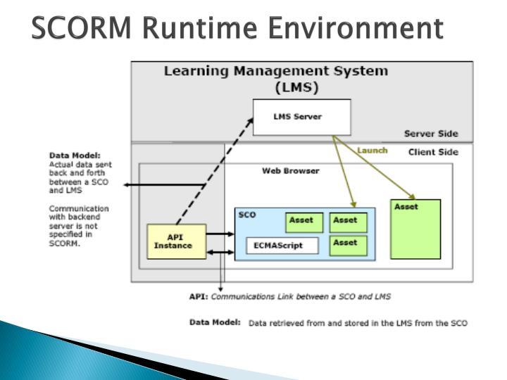 SCORM Runtime Environment