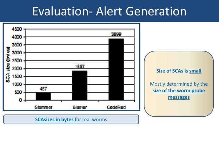 Evaluation- Alert Generation