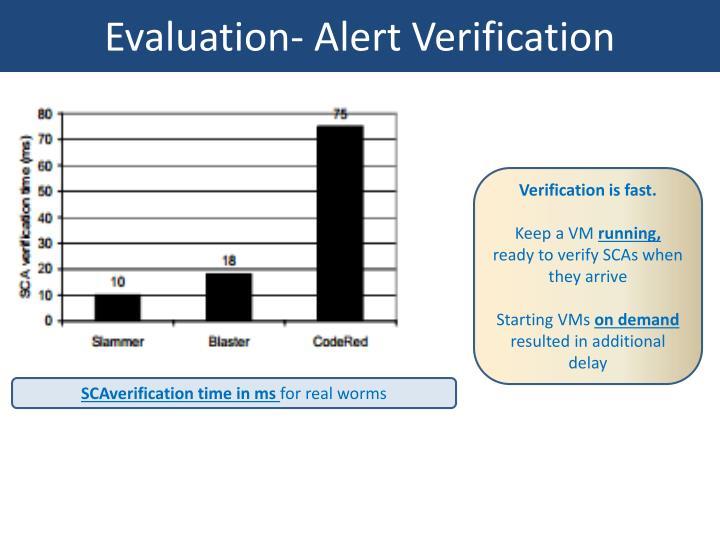 Evaluation- Alert Verification