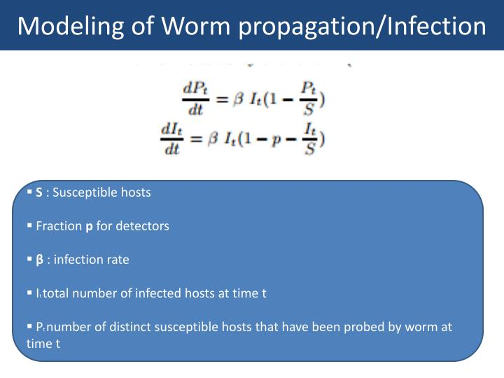 Modeling of Worm propagation/Infection