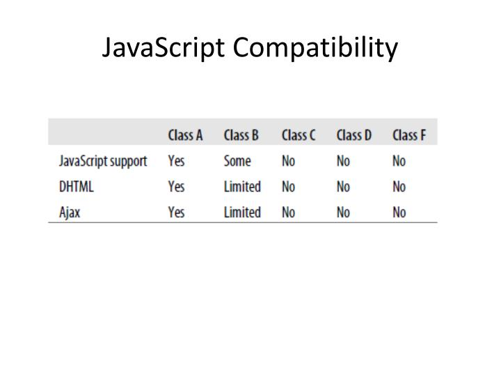 JavaScript Compatibility