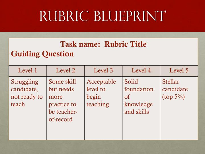 Rubric blueprint